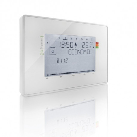 Thermostat filaire CS
